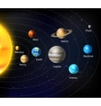 Solar System Background vector image