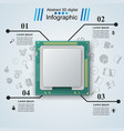 microprocessor chip electronic components icon vector image