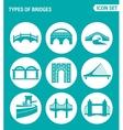 set of round icons white Types of bridges vector image