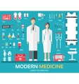 Visit to the doctor Medicine supplies equipment vector image