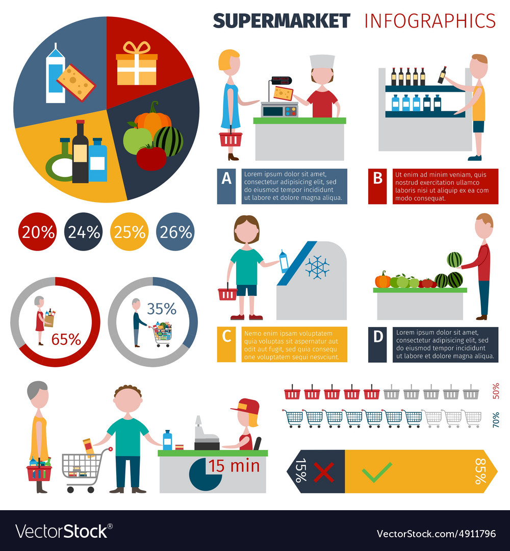 Supermarket people infographics vector