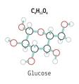 C6H12O6 Glucose molecule vector image