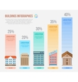 Engineering and building infographics vector image vector image