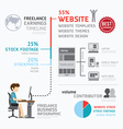Infographic business freelance earning template vector image