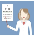 Doctor Woman Ophthalmologist vector image