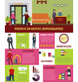 people in hotel infographic template vector image