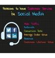 Customer Service in Social Media vector image vector image