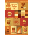 Chocolate Retro Labels vector image vector image