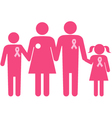 Family of a breast cancer survivor vector image