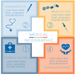 Medical template infographic vector image