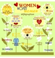 infographics and interesting facts about women vector image