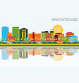 anchorage skyline with color buildings vector image