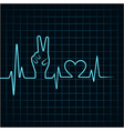 Heartbeat make victory hand and heart vector image