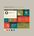 flat user interface ui infographic template vector image