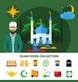 religions icon set vector image