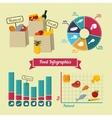 Supermarket foods infographics elements vector image