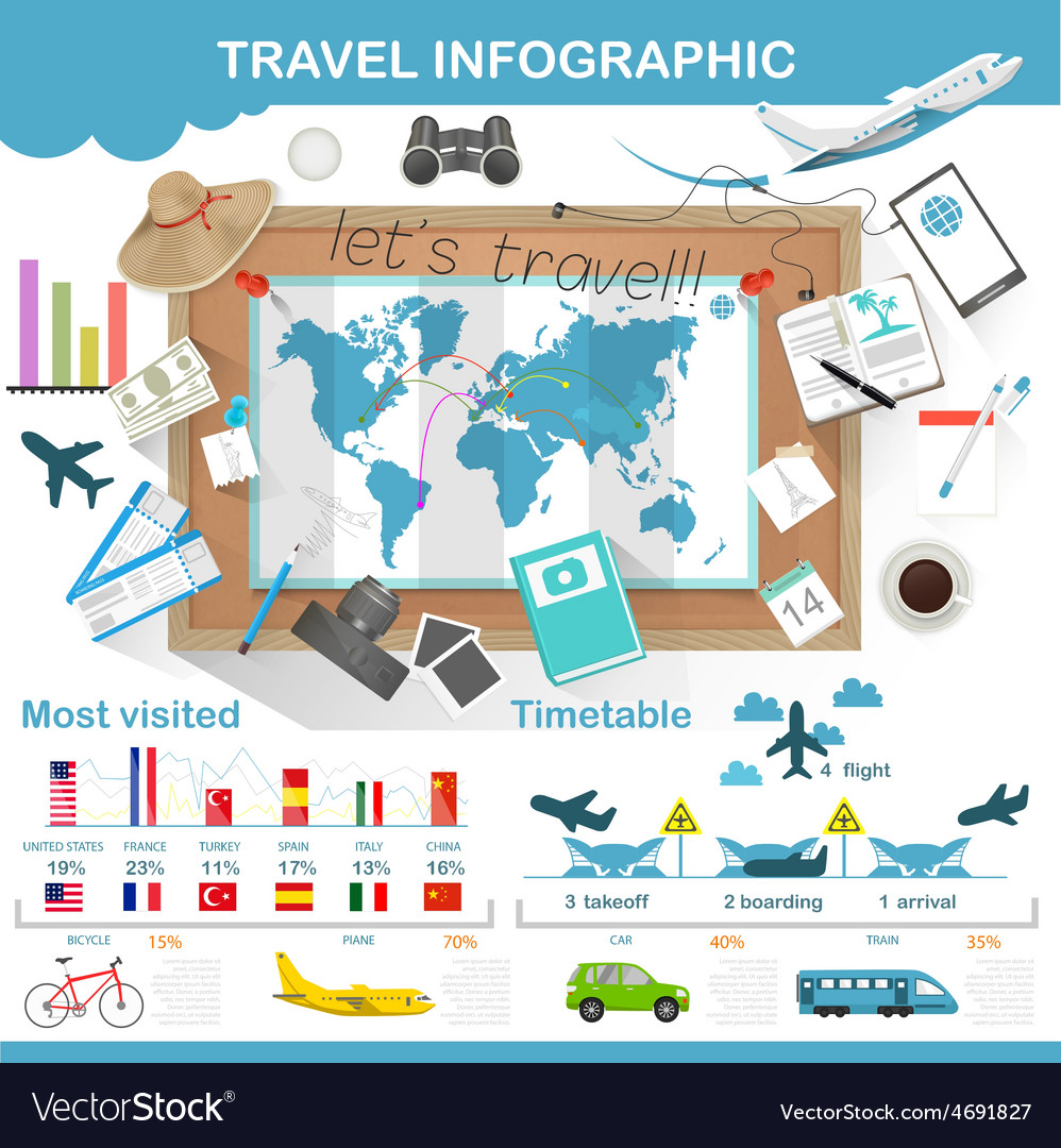 Travel infographic preparation for the trip vector