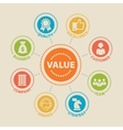 VALUE Concept with icons vector image