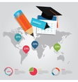education info graphic world map statistics cap vector image