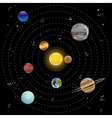 planets and sun from our solar system vector image