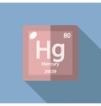 Chemical element Mercury Flat vector image