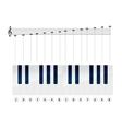 Music notes with piano keys on stave vector image