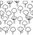 tree different foliage plant botanical seamless vector image