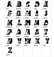 Alphabet from A to Z vector image