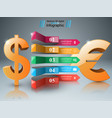 3d infographic design dollar euro icon vector image