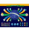 Brazil soccer championship infographic vector image