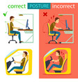 correct and incorrect sitting posture vector image