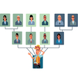 Top-Heavy Organizational Structure vector image
