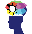 human and brain concept vector image