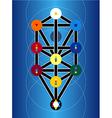 Cabala Jewish Symbols On Blue Background vector image