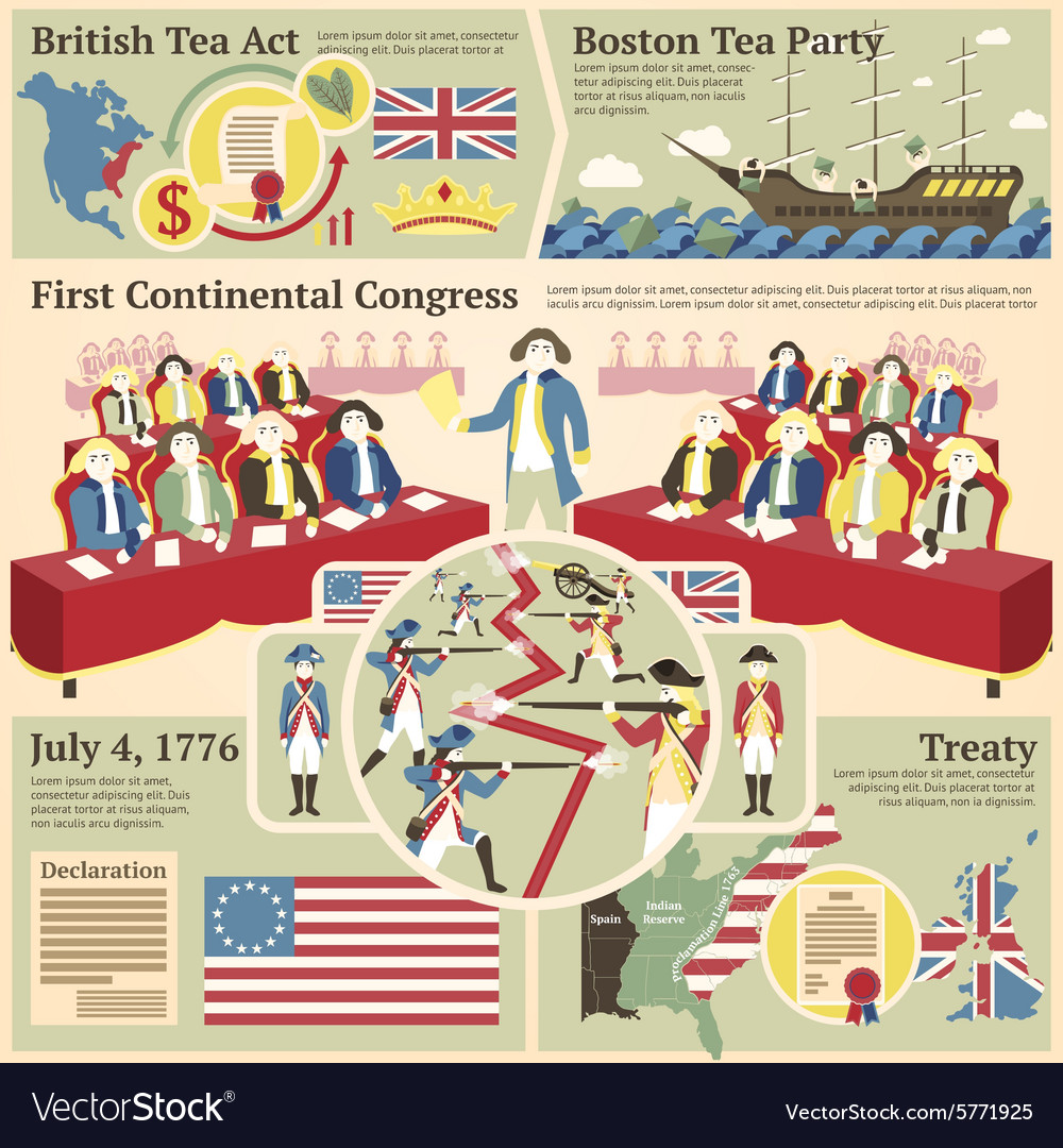 American revolutionary war  british vector