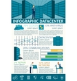 Datacenter Infographics Set vector image