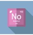 Chemical element Nobelium Flat vector image vector image