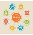 BRAND Concept with icons vector image