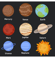 Set of planets vector image