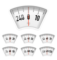 Bathroom scales dial vector image