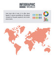 earth world infographic population vector image