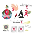 Set - World AIDS Day Protect yourself from AIDS vector image