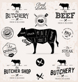 Beef Cuts Diagram and Butchery Design Elements vector image
