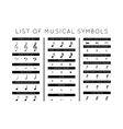 set of musical symbols vector image
