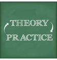 Theory - Practice vector image vector image