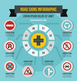 road signs infographic concept flat style vector image
