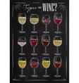 Poster wine chalk vector image