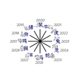 Image of the twelve signs of the Chinese zodiac vector image