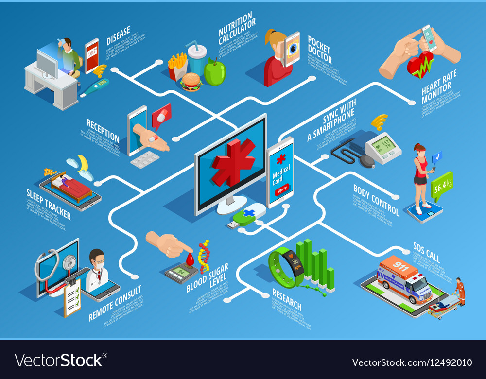Digital health isometric infographics vector