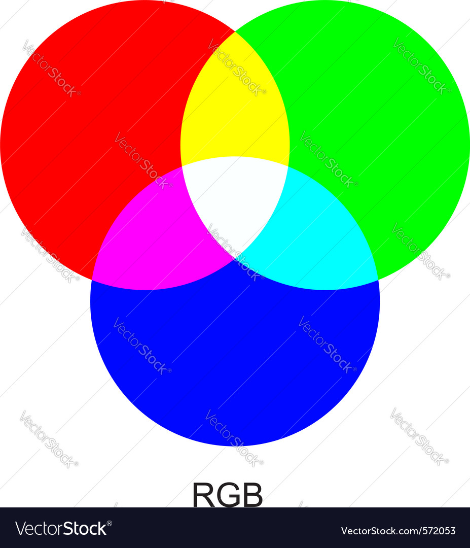 Rgb color chart vector